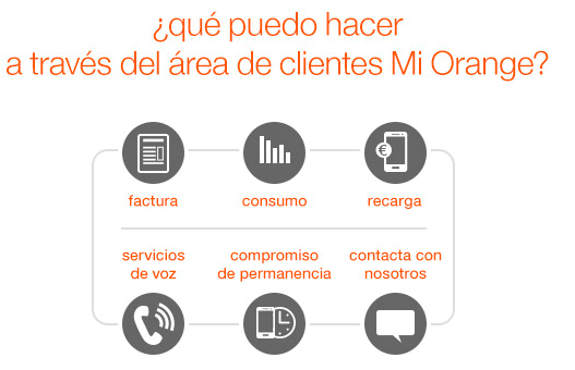 Orange area cliente
